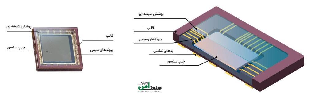 اجزای داخلی ایمیج سنسور